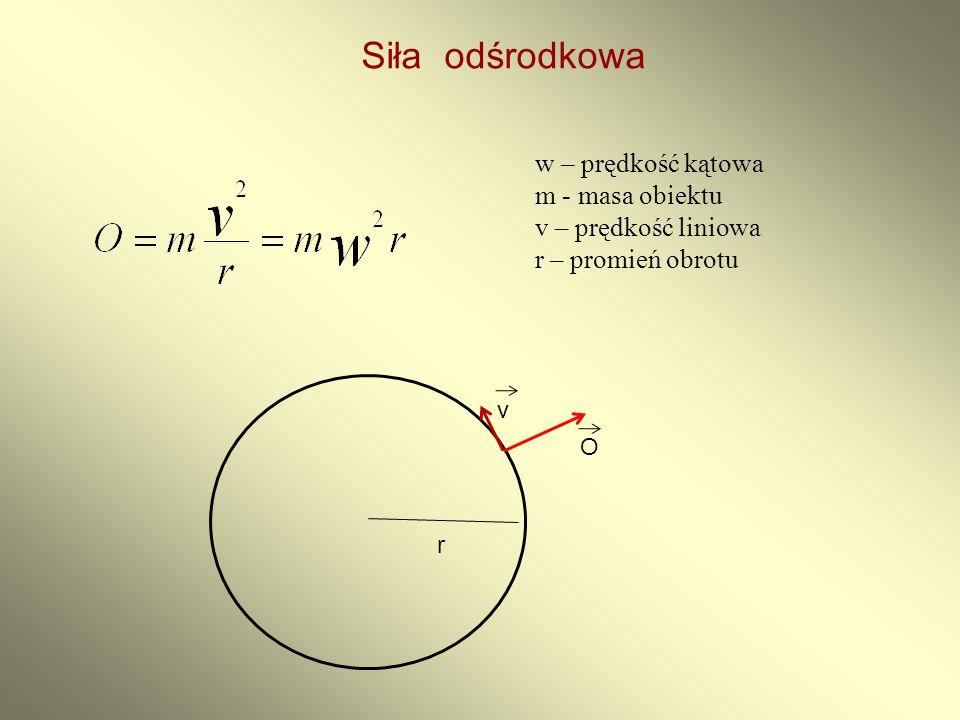 Siła odśrodkowa w – prędkość kątowa m - masa obiektu v – prędkość liniowa r – promień obrotu r O v