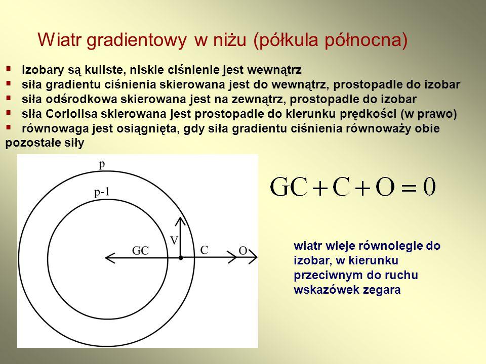 Wiatr gradientowy w niżu (półkula północna)  izobary są kuliste, niskie ciśnienie jest wewnątrz  siła gradientu ciśnienia skierowana jest do wewnątr