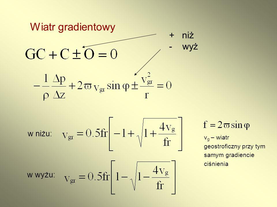 Wiatr gradientowy + niż - wyż w niżu: w wyżu: v g – wiatr geostroficzny przy tym samym gradiencie ciśnienia