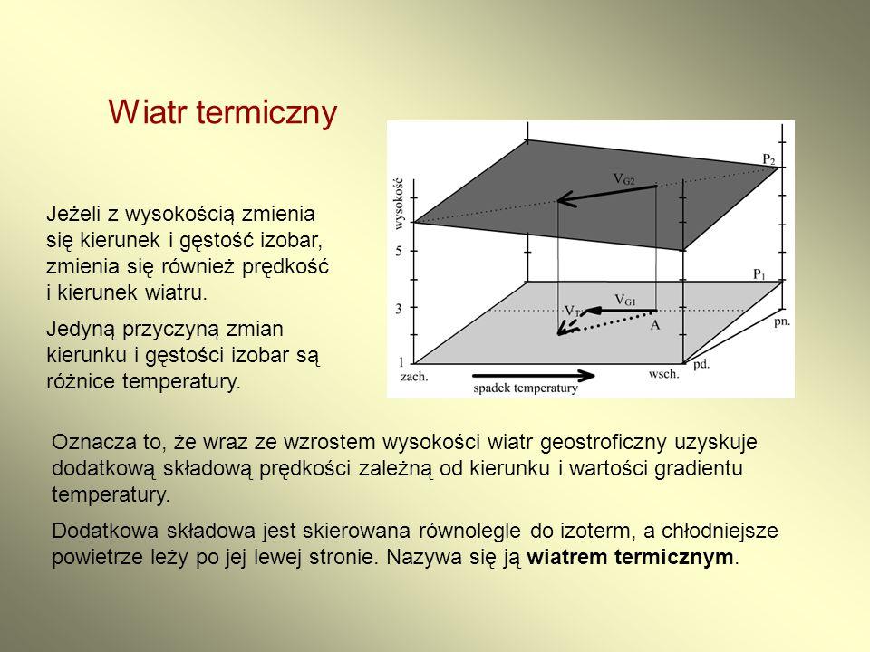 Wiatr termiczny Jeżeli z wysokością zmienia się kierunek i gęstość izobar, zmienia się również prędkość i kierunek wiatru. Jedyną przyczyną zmian kier