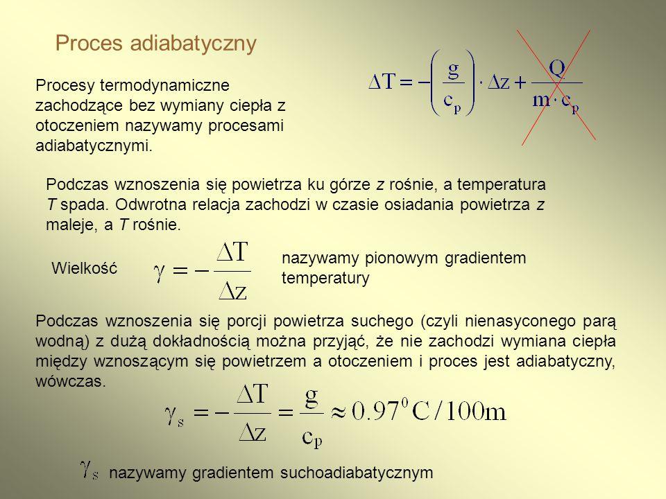 Procesy termodynamiczne zachodzące bez wymiany ciepła z otoczeniem nazywamy procesami adiabatycznymi. Podczas wznoszenia się powietrza ku górze z rośn