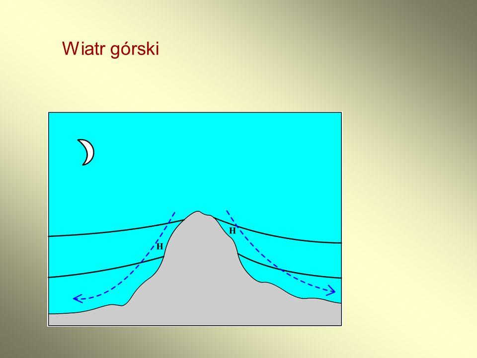 Wiatr górski