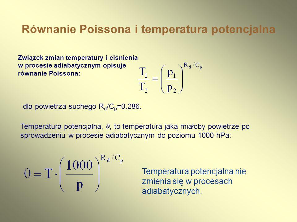 Proces wilgotnoadiabatyczny Po osiągnieciu stanu nasycenia dalsze wznoszenie się powietrza powoduje, iż zawarta w nim para wodna zaczyna się skraplać, dzięki czemu wydziela się ciepło Q=  m skropl · L p, Pierwsza zasada termodynamiki przybiera postać: Zmiany temperatury z wysokością w takiej masie powietrza opisuje teraz równanie: wielkość Gradient wilgotnoadiabatyczny jest mniejszy od gradientu suchoadiabatycznego o czynnik związany z ciepłem wydzielonym przy skraplaniu (wznoszenie) lub pobranym przy parowaniu (osiadanie).