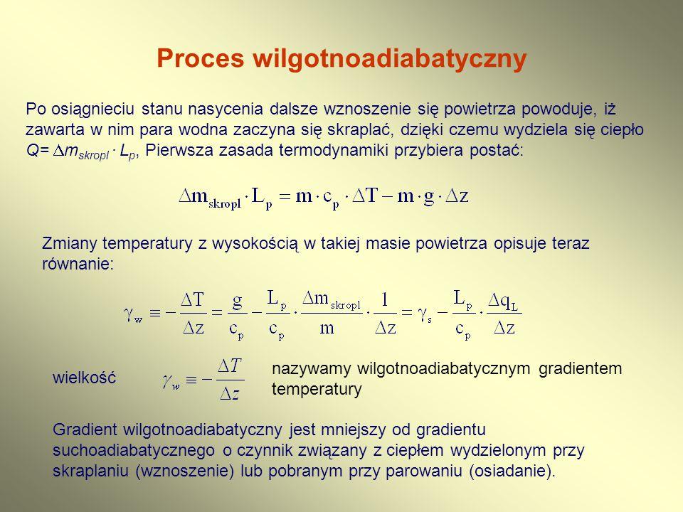 Unoszenie się warstw powietrza a równowaga atmosfery W pewnych przypadkach (np.