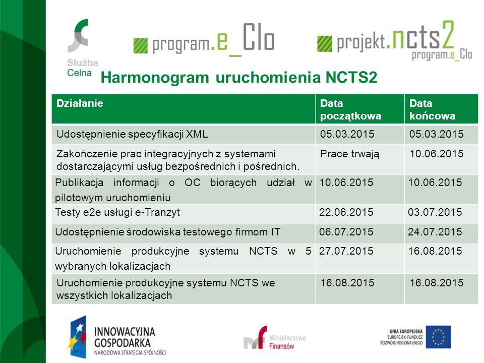 Harmonogram uruchomienia NCTS2 DziałanieData początkowa Data końcowa Udostępnienie specyfikacji XML05.03.2015 Zakończenie prac integracyjnych z system