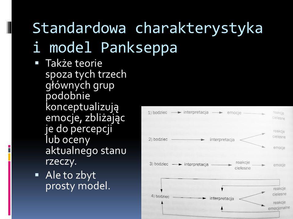 Standardowa charakterystyka i model Pankseppa  Także teorie spoza tych trzech głównych grup podobnie konceptualizują emocje, zbliżając je do percepcji lub oceny aktualnego stanu rzeczy.