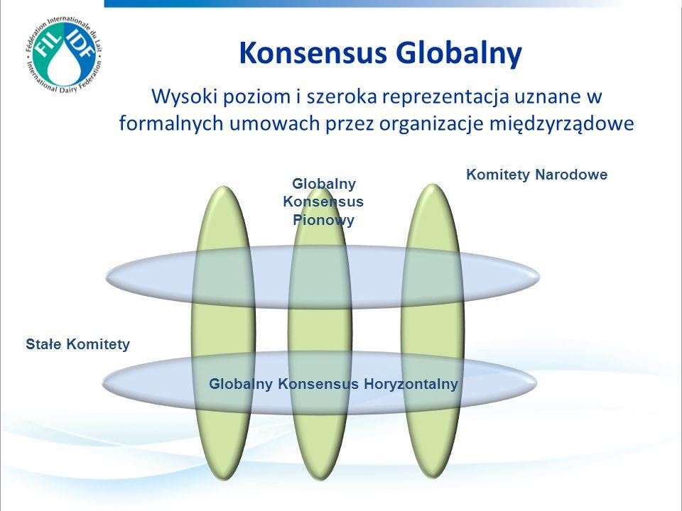 Konsensus Globalny Wysoki poziom i szeroka reprezentacja uznane w formalnych umowach przez organizacje międzyrządowe Globalny Konsensus Pionowy Globalny Konsensus Horyzontalny Komitety Narodowe Stałe Komitety