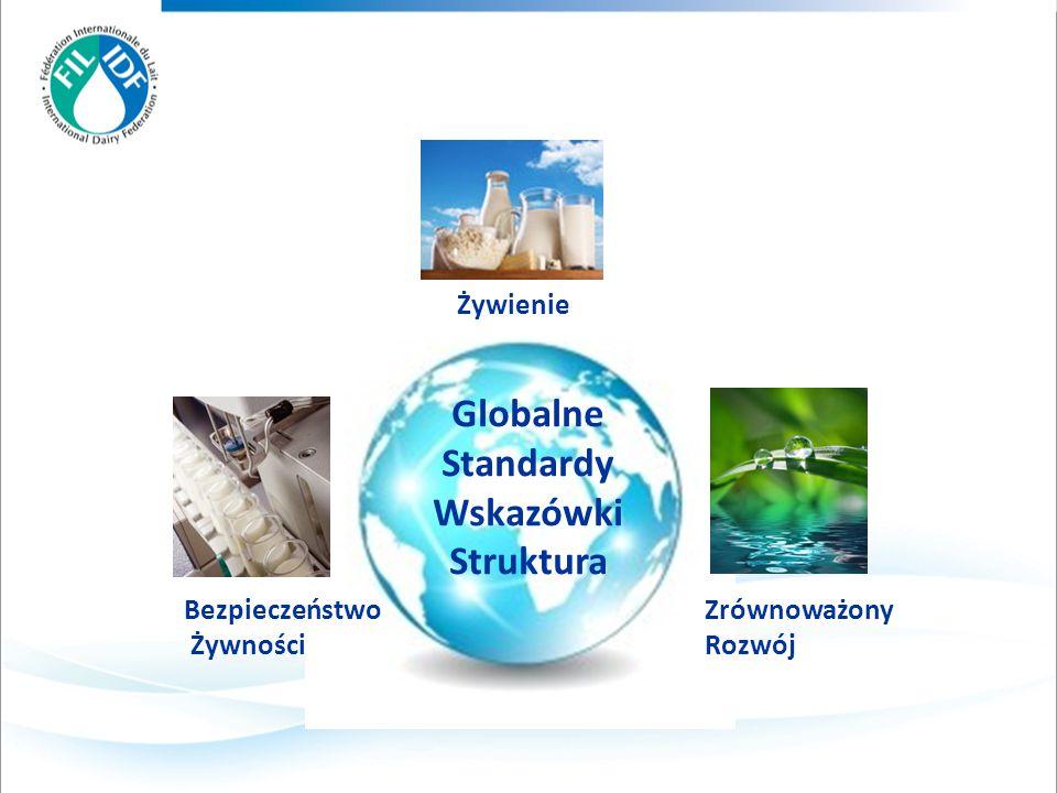 Bezpieczeństwo Żywności Zrównoważony Rozwój Żywienie Globalne Standardy Wskazówki Struktura
