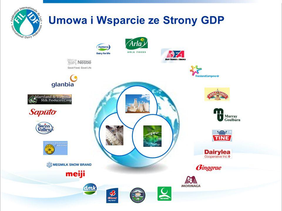 Umowa i Wsparcie ze Strony GDP