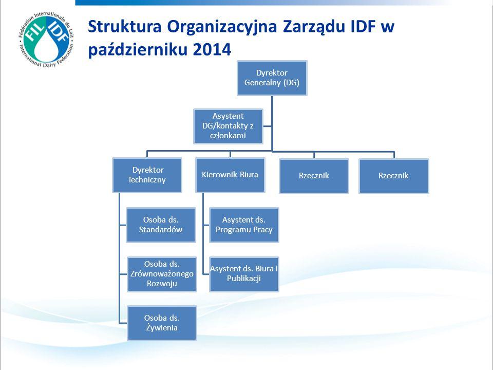 Struktura Organizacyjna Zarządu IDF w październiku 2014 Dyrektor Generalny (DG) Dyrektor Techniczny Osoba ds.