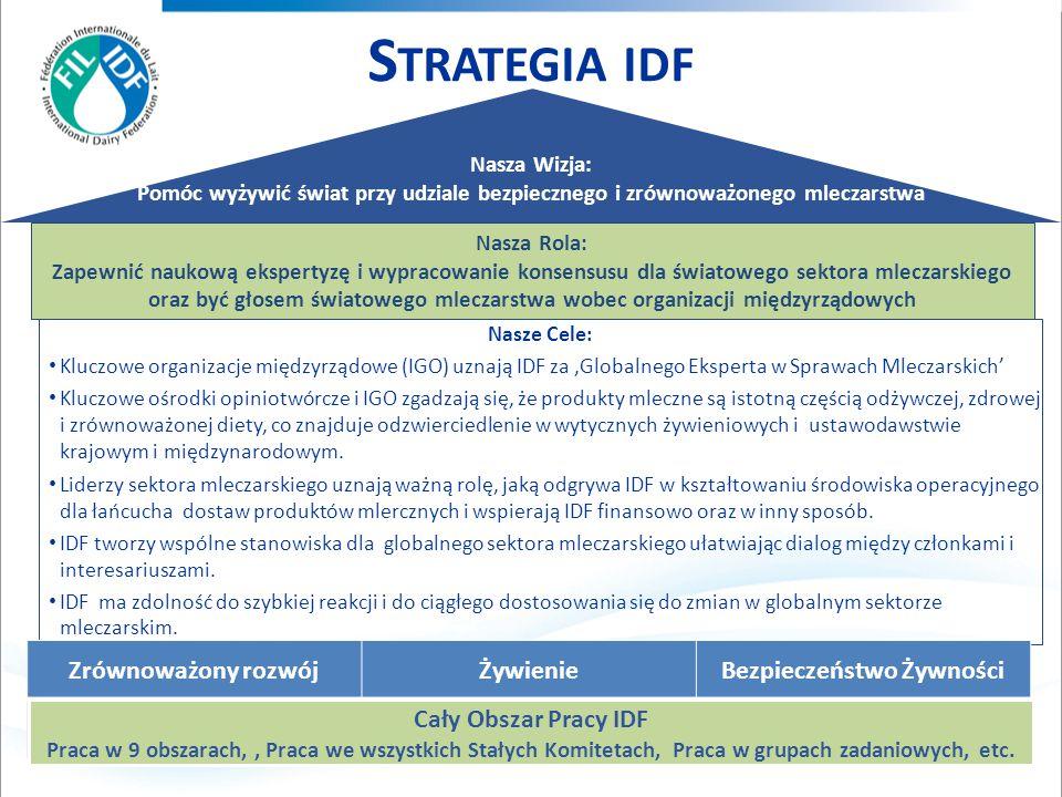 Nasze Cele: Kluczowe organizacje międzyrządowe (IGO) uznają IDF za 'Globalnego Eksperta w Sprawach Mleczarskich' Kluczowe ośrodki opiniotwórcze i IGO zgadzają się, że produkty mleczne są istotną częścią odżywczej, zdrowej i zrównoważonej diety, co znajduje odzwierciedlenie w wytycznych żywieniowych i ustawodawstwie krajowym i międzynarodowym.