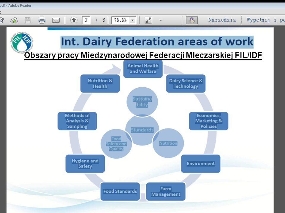 Obszary pracy Międzynarodowej Federacji Mleczarskiej FIL/IDF