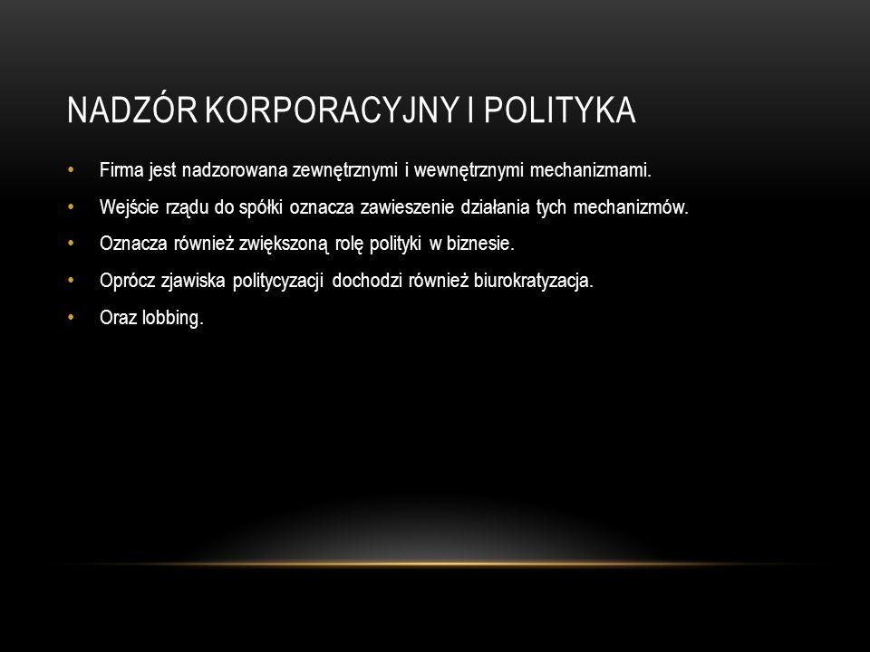 NADZÓR KORPORACYJNY I POLITYKA Firma jest nadzorowana zewnętrznymi i wewnętrznymi mechanizmami.