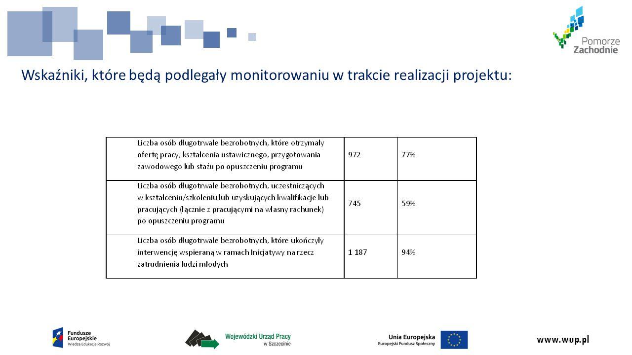 www.wup.pl Wskaźniki, które będą podlegały monitorowaniu w trakcie realizacji projektu: