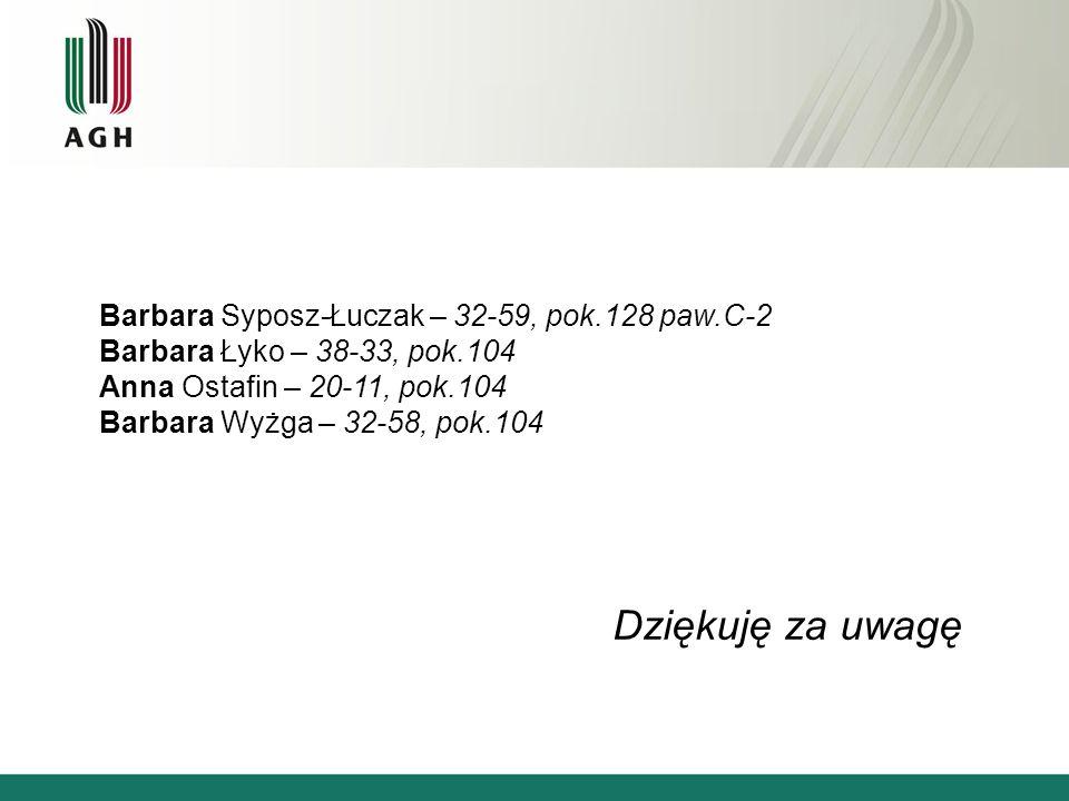 Dziękuję za uwagę Barbara Syposz-Łuczak – 32-59, pok.128 paw.C-2 Barbara Łyko – 38-33, pok.104 Anna Ostafin – 20-11, pok.104 Barbara Wyżga – 32-58, po