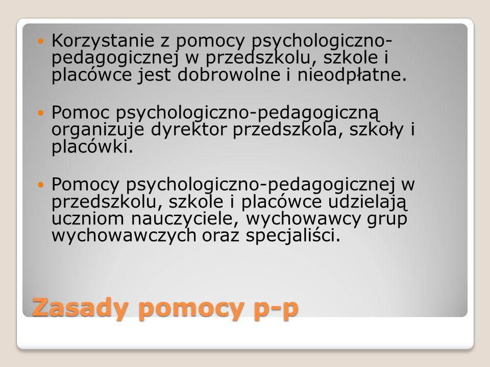 Zasady pomocy p-p Korzystanie z pomocy psychologiczno- pedagogicznej w przedszkolu, szkole i placówce jest dobrowolne i nieodpłatne.