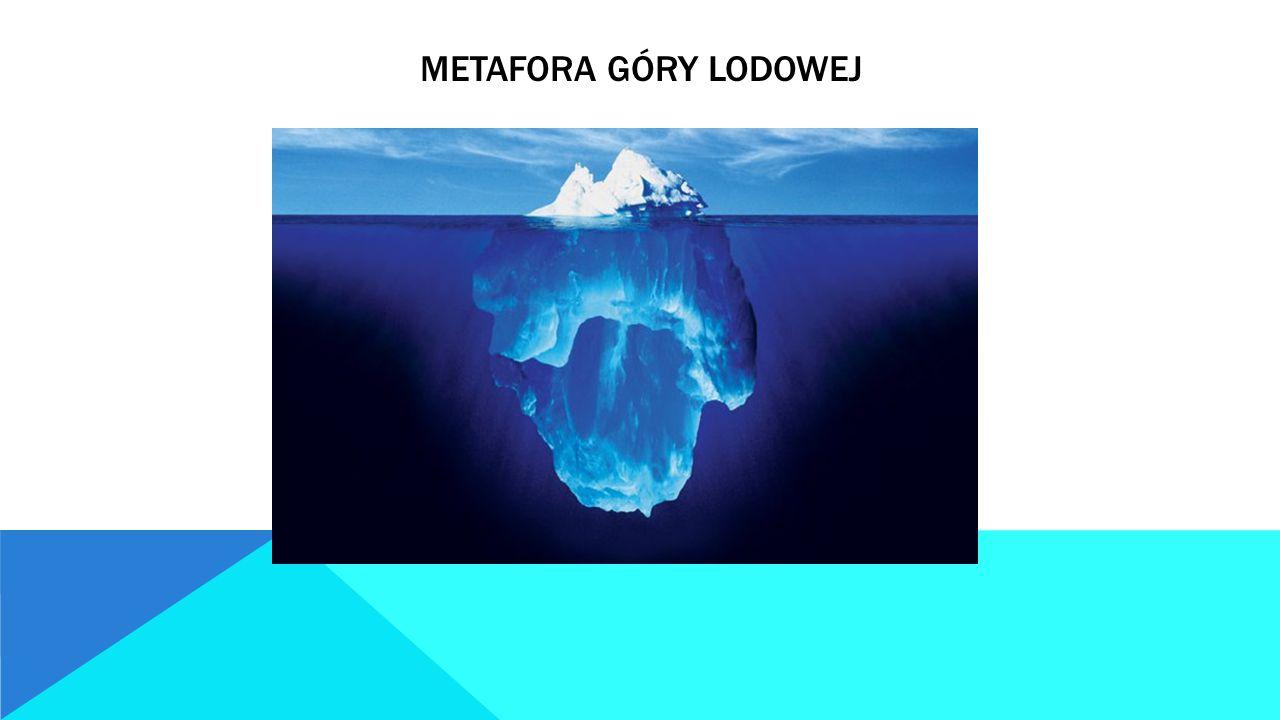 METAFORA GÓRY LODOWEJ