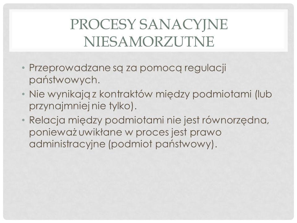 PROCESY SANACYJNE NIESAMORZUTNE Przeprowadzane są za pomocą regulacji państwowych.