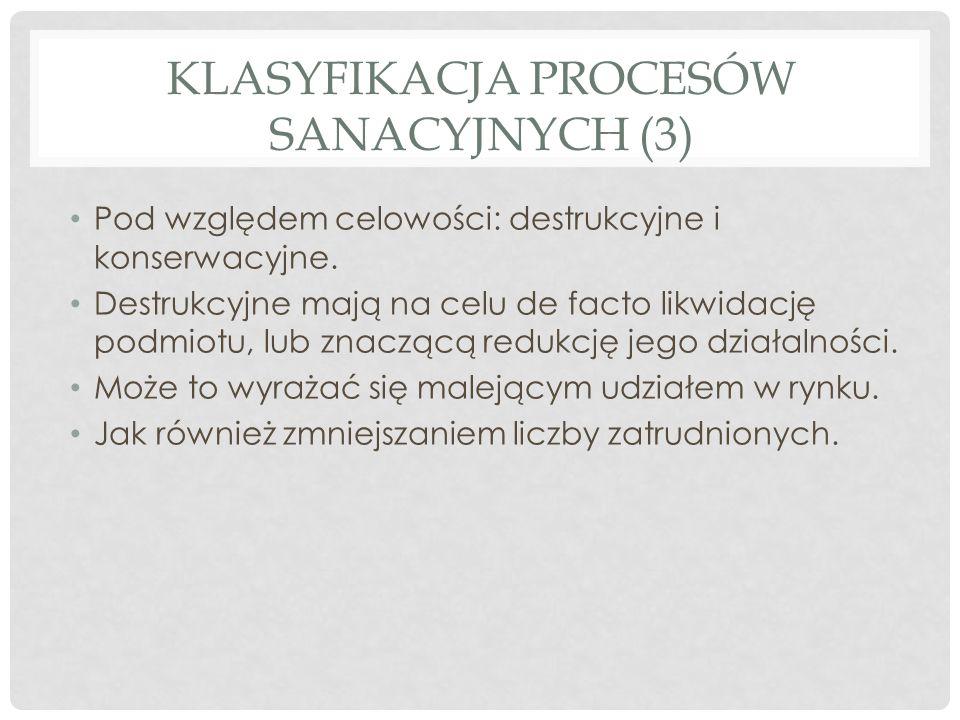 KLASYFIKACJA PROCESÓW SANACYJNYCH (3) Pod względem celowości: destrukcyjne i konserwacyjne.