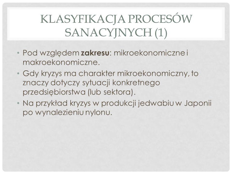 KLASYFIKACJA PROCESÓW SANACYJNYCH (1) Pod względem zakresu : mikroekonomiczne i makroekonomiczne.