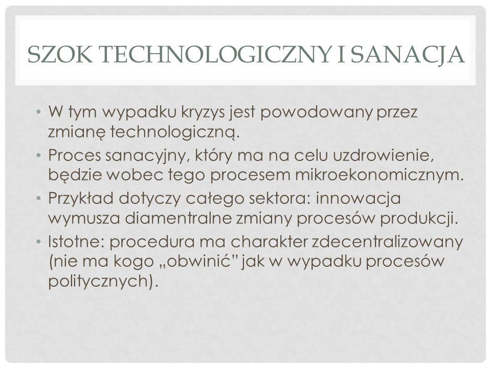 SZOK TECHNOLOGICZNY I SANACJA W tym wypadku kryzys jest powodowany przez zmianę technologiczną.