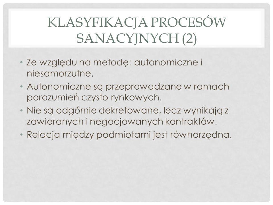 KLASYFIKACJA PROCESÓW SANACYJNYCH (2) Ze względu na metodę: autonomiczne i niesamorzutne.