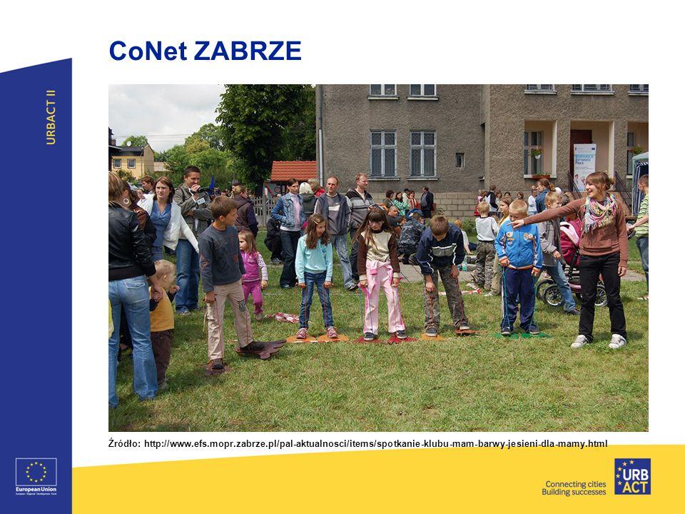 CoNet ZABRZE Źródło: http://www.efs.mopr.zabrze.pl/pal-aktualnosci/items/spotkanie-klubu-mam-barwy-jesieni-dla-mamy.html