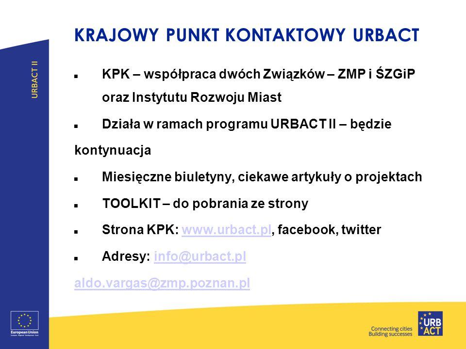 Title of presentation I Wednesday 21 May 2014 I Page 2 KRAJOWY PUNKT KONTAKTOWY URBACT KPK – współpraca dwóch Związków – ZMP i ŚZGiP oraz Instytutu Ro