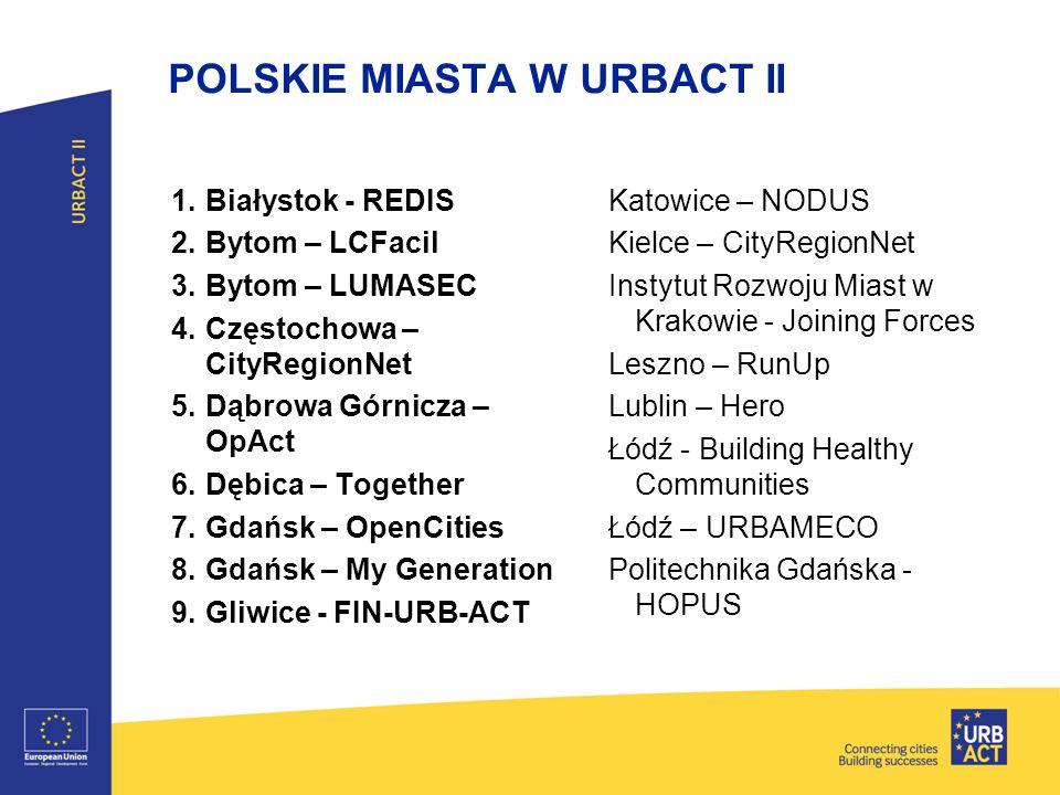 POLSKIE MIASTA W URBACT II 1.Białystok - REDIS 2.Bytom – LCFacil 3.Bytom – LUMASEC 4.Częstochowa – CityRegionNet 5.Dąbrowa Górnicza – OpAct 6.Dębica –
