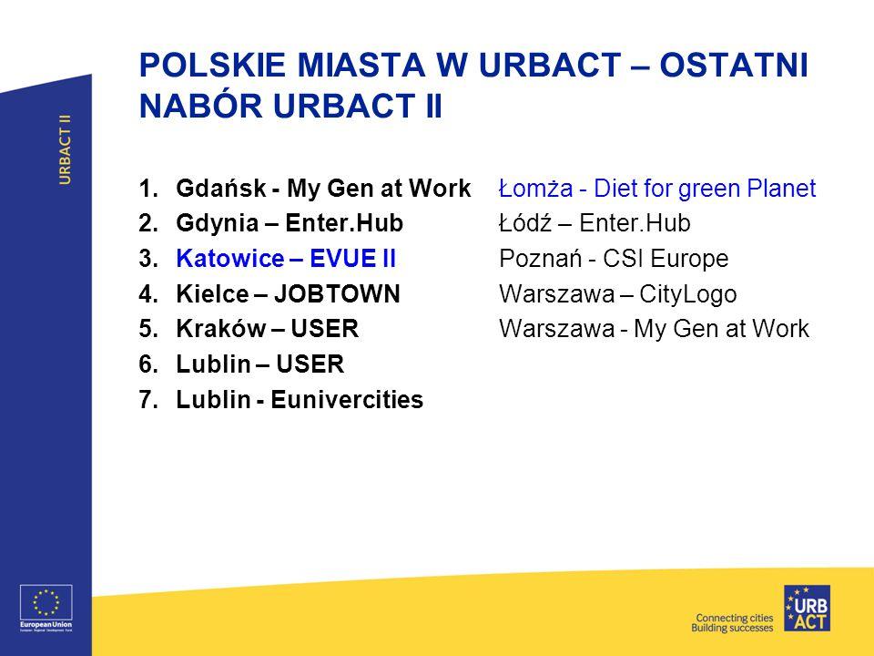 POLSKIE MIASTA W URBACT – OSTATNI NABÓR URBACT II 1. Gdańsk - My Gen at Work 2. Gdynia – Enter.Hub 3. Katowice – EVUE II 4. Kielce – JOBTOWN 5. Kraków