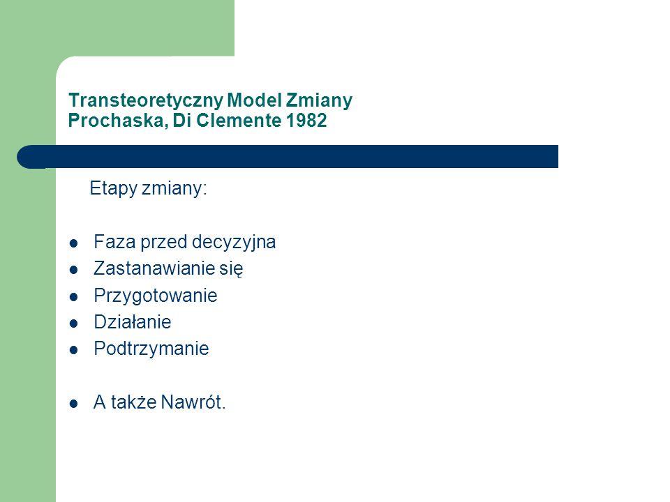 Transteoretyczny Model Zmiany Prochaska, Di Clemente 1982 Etapy zmiany: Faza przed decyzyjna Zastanawianie się Przygotowanie Działanie Podtrzymanie A