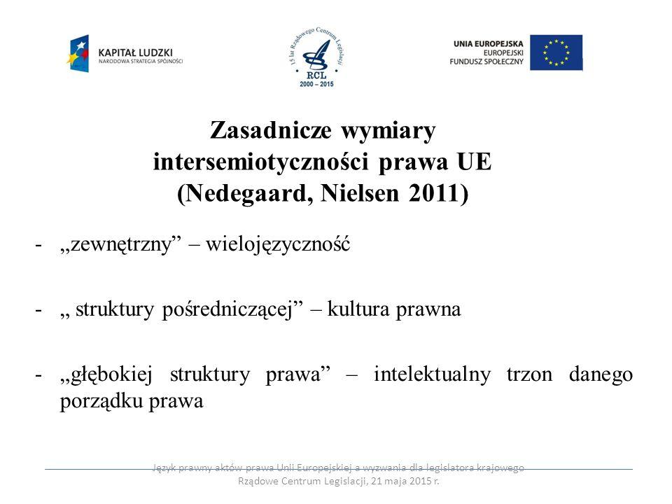 """Zasadnicze wymiary intersemiotyczności prawa UE (Nedegaard, Nielsen 2011) -""""zewnętrzny"""" – wielojęzyczność -"""" struktury pośredniczącej"""" – kultura prawn"""