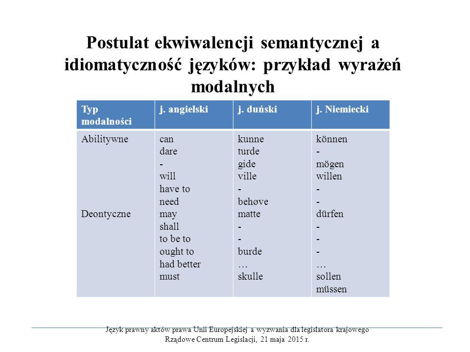 Ekwiwalencja tekstów prawnych – nietotalna, bo stosowane mogą być różne ramy logiczne - denotatywności – branie pod uwagę czynników pozajęzykowych -Konnotatywności – wybory najbliższych synonimów -tekstowo-normatywności – realizacja zamierzenia odejścia od normy językowej -pragmatyczności – odzwierciedlenie celu -formalności - zachowanie podobieństwa formalnego Język prawny aktów prawa Unii Europejskiej a wyzwania dla legislatora krajowego Rządowe Centrum Legislacji, 21 maja 2015 r.
