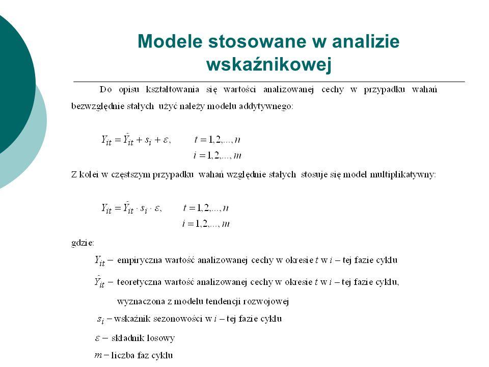 Modele stosowane w analizie wskaźnikowej
