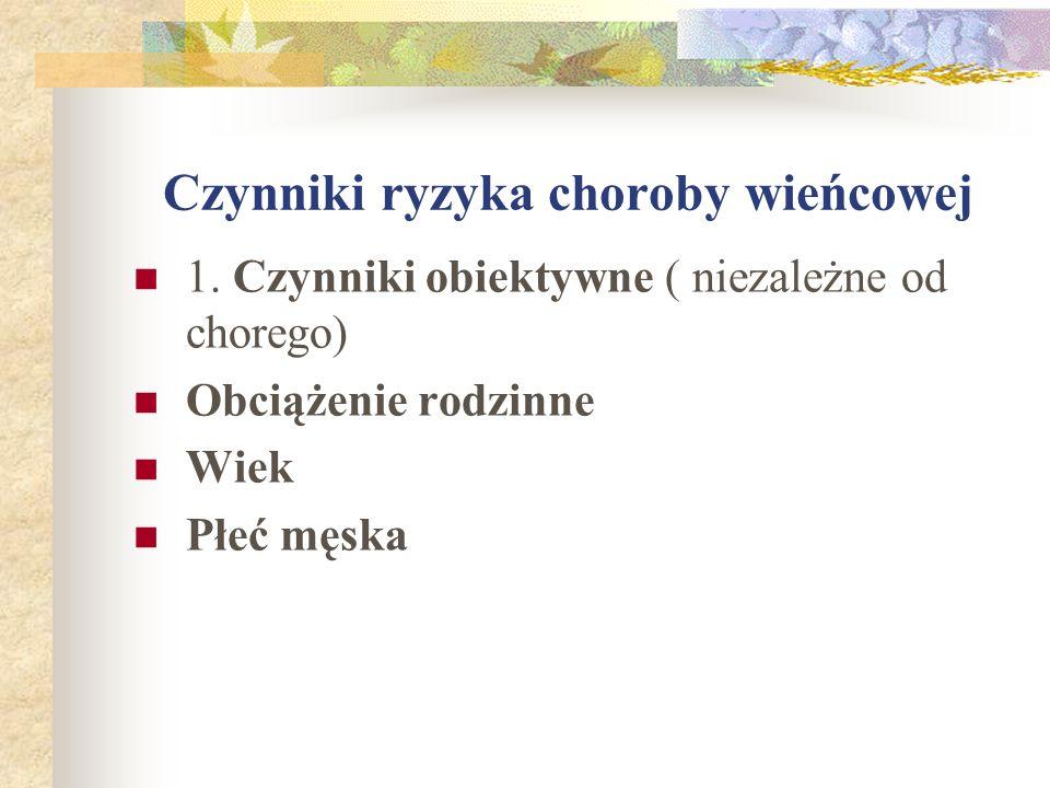 Czynniki ryzyka choroby wieńcowej Czynniki subiektywne ( zależne od chorego) CZYNNIKI RYZYKA I RZĘDU 1.