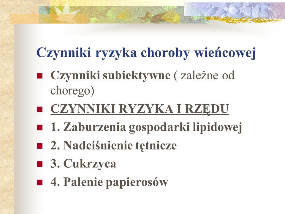 METODY ROZPOZNAWANIA CHOROBY WIEŃCOWEJ I.Wywiad II.
