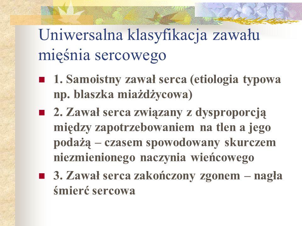 Uniwersalna klasyfikacja zawału mięśnia sercowego 1. Samoistny zawał serca (etiologia typowa np. blaszka miażdżycowa) 2. Zawał serca związany z dyspro
