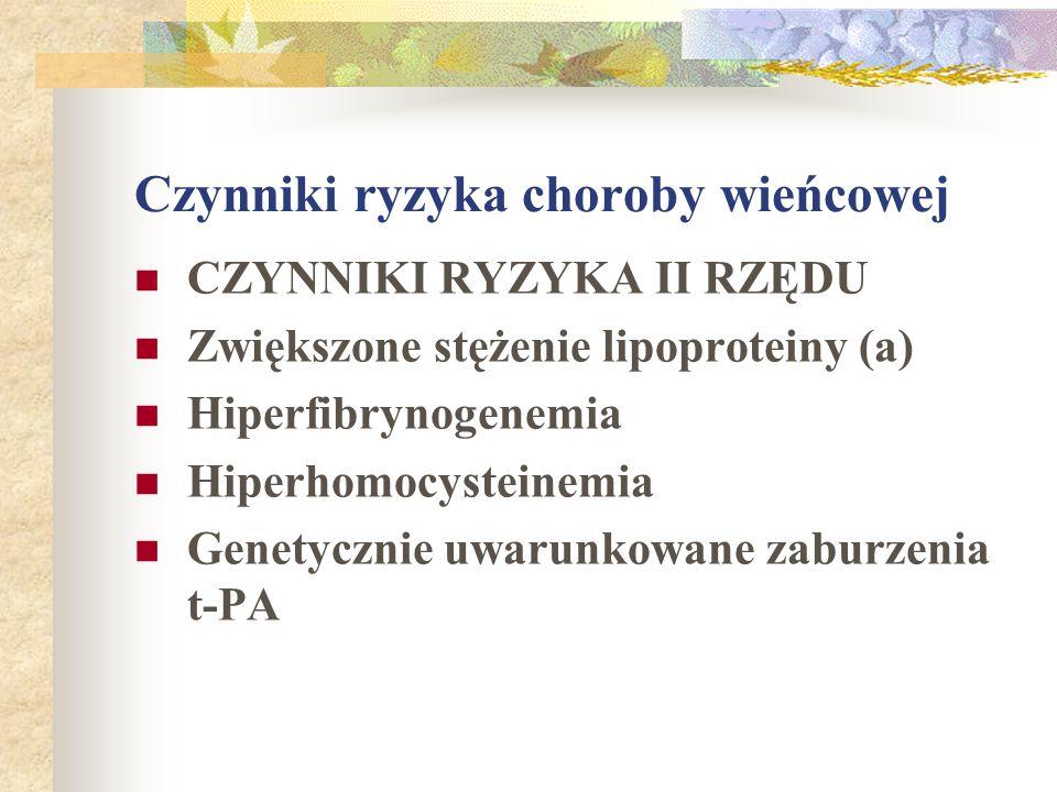 Czynniki ryzyka choroby wieńcowej CZYNNIKI RYZYKA II RZĘDU Zwiększone stężenie lipoproteiny (a) Hiperfibrynogenemia Hiperhomocysteinemia Genetycznie u