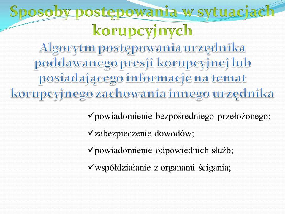 powiadomienie bezpośredniego przełożonego; zabezpieczenie dowodów; powiadomienie odpowiednich służb; współdziałanie z organami ścigania;