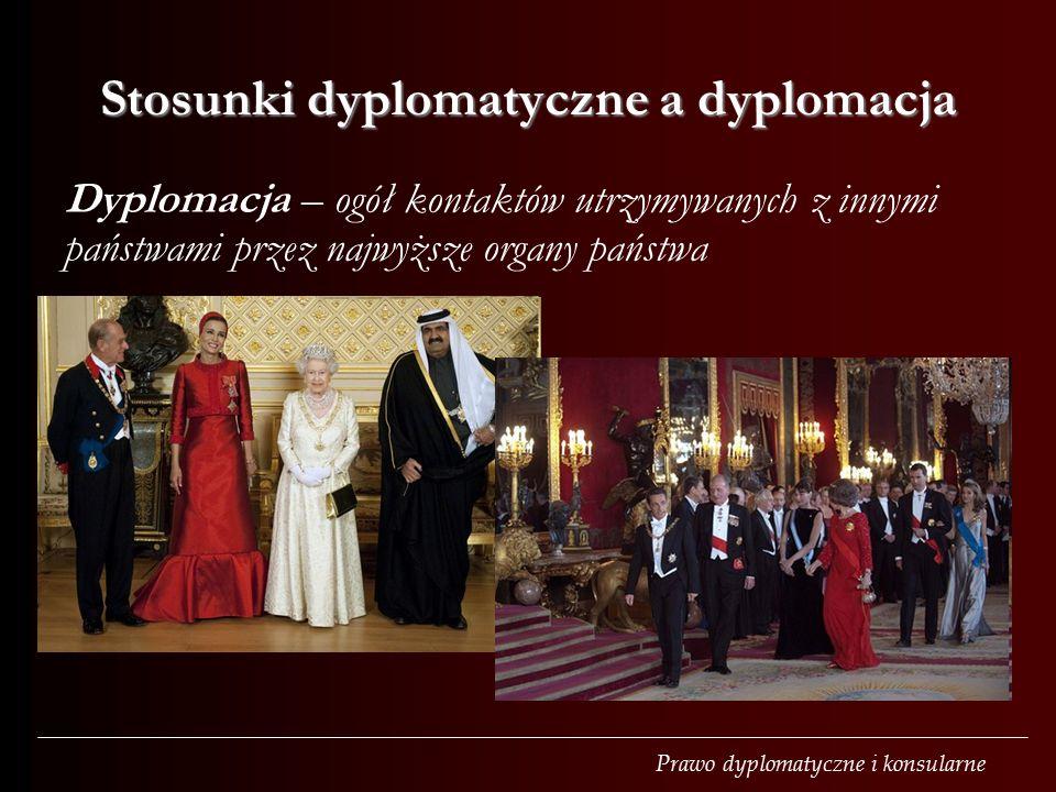 Prawo dyplomatyczne i konsularne Stosunki dyplomatyczne a dyplomacja Dyplomacja – ogół kontaktów utrzymywanych z innymi państwami przez najwyższe organy państwa
