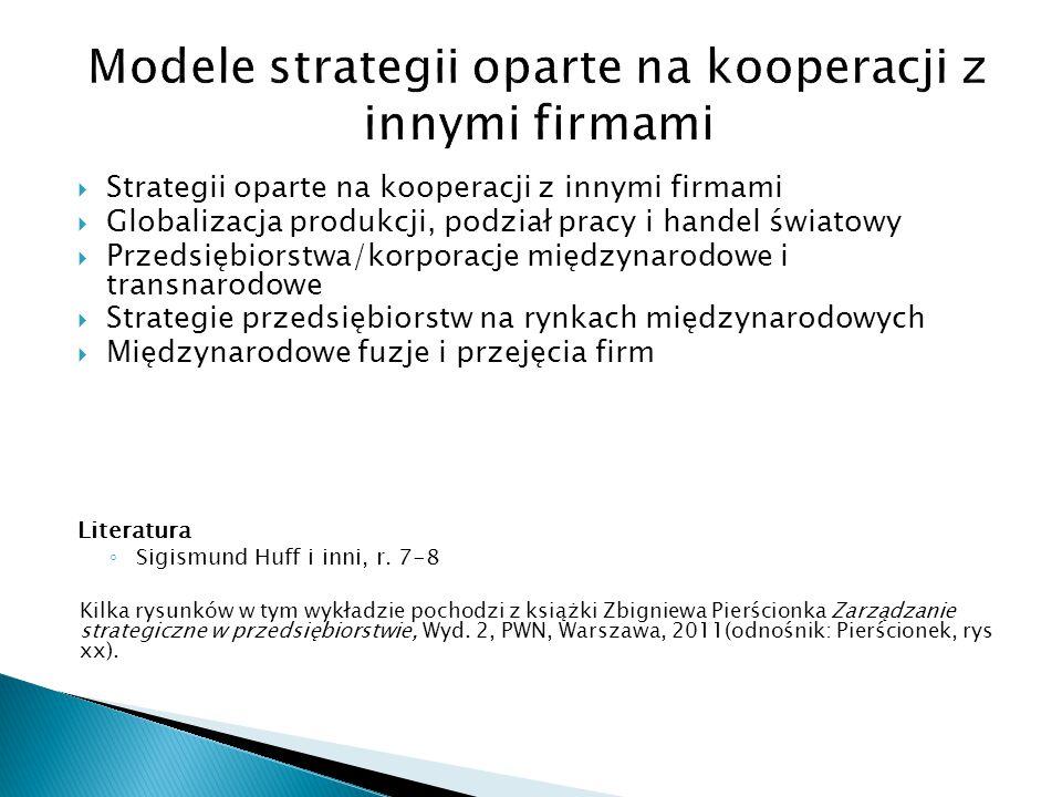  Strategii oparte na kooperacji z innymi firmami  Globalizacja produkcji, podział pracy i handel światowy  Przedsiębiorstwa/korporacje międzynarodo