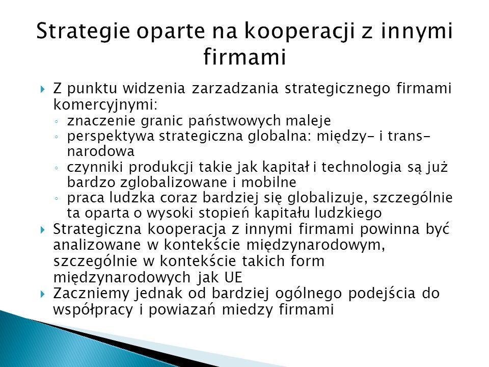  Z punktu widzenia zarzadzania strategicznego firmami komercyjnymi: ◦ znaczenie granic państwowych maleje ◦ perspektywa strategiczna globalna: między