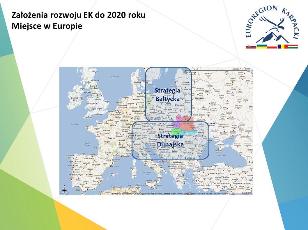 Założenia rozwoju EK do 2020 roku Miejsce w Europie Strategia Bałtycka Strategia Dunajska