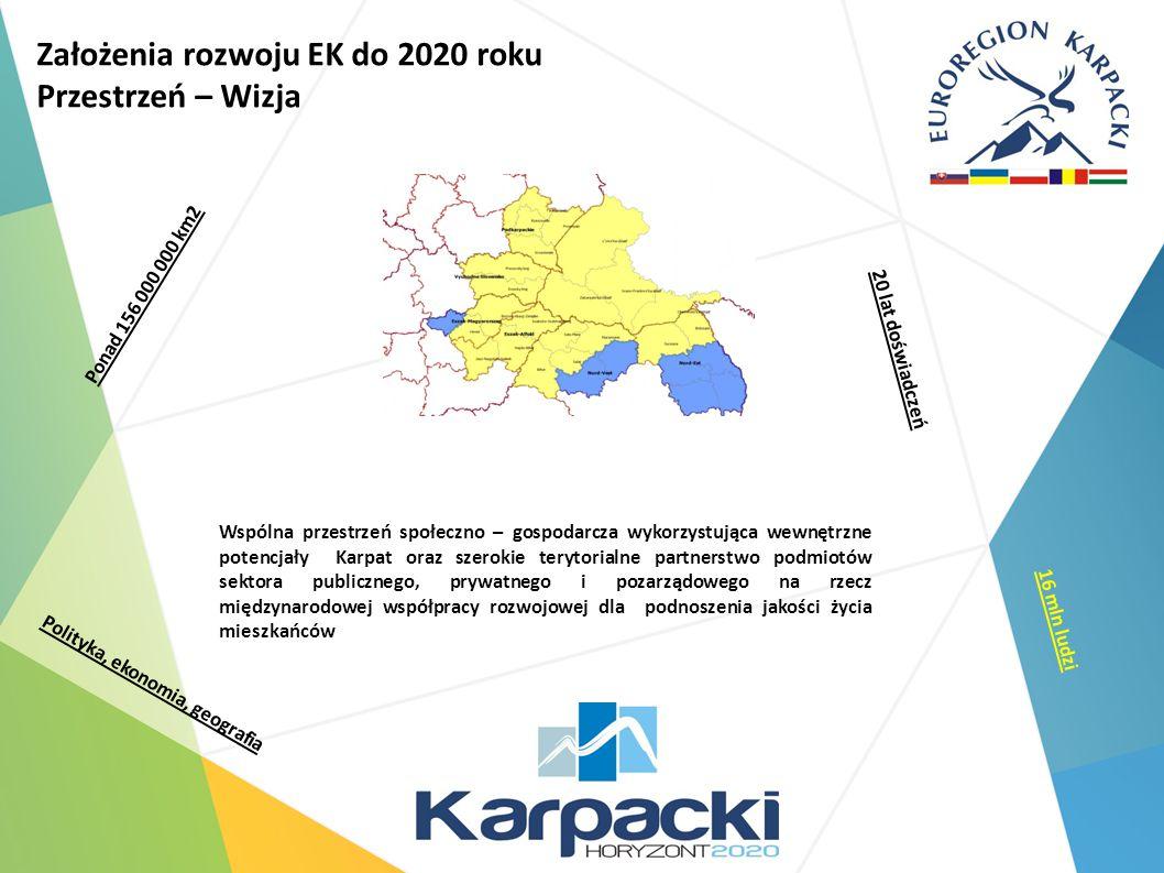 Założenia rozwoju EK do 2020 roku Przestrzeń – Wizja Ponad 156 000 000 km2 20 lat doświadczeń 16 mln ludzi Polityka, ekonomia, geografia Wspólna przestrzeń społeczno – gospodarcza wykorzystująca wewnętrzne potencjały Karpat oraz szerokie terytorialne partnerstwo podmiotów sektora publicznego, prywatnego i pozarządowego na rzecz międzynarodowej współpracy rozwojowej dla podnoszenia jakości życia mieszkańców