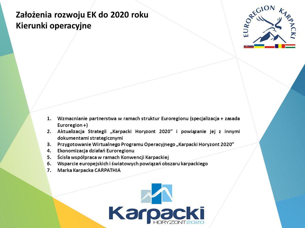 """Założenia rozwoju EK do 2020 roku Kierunki operacyjne 1.Wzmacnianie partnerstwa w ramach struktur Euroregionu (specjalizacja + zasada Euroregion +) 2.Aktualizacja Strategii """"Karpacki Horyzont 2020 i powiązanie jej z innymi dokumentami strategicznymi 3.Przygotowanie Wirtualnego Programu Operacyjnego """"Karpacki Horyzont 2020 4.Ekonomizacja działań Euroregionu 5.Ścisła współpraca w ramach Konwencji Karpackiej 6.Wsparcie europejskich i światowych powiązań obszaru karpackiego 7.Marka Karpacka CARPATHIA"""