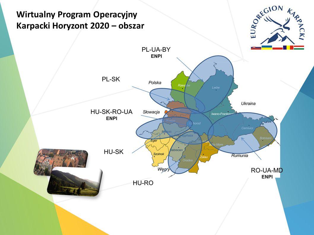 Wirtualny Program Operacyjny Karpacki Horyzont 2020 – obszar