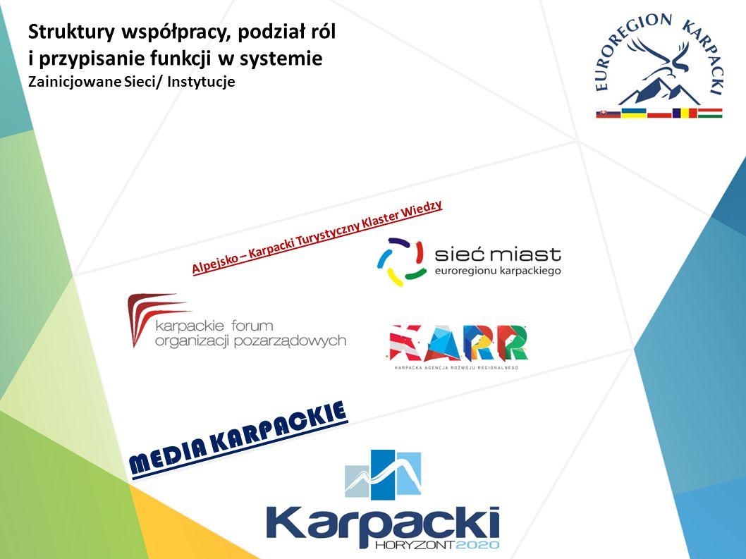 Struktury współpracy, podział ról i przypisanie funkcji w systemie Zainicjowane Sieci/ Instytucje Alpejsko – Karpacki Turystyczny Klaster Wiedzy MEDIA KARPACKIE