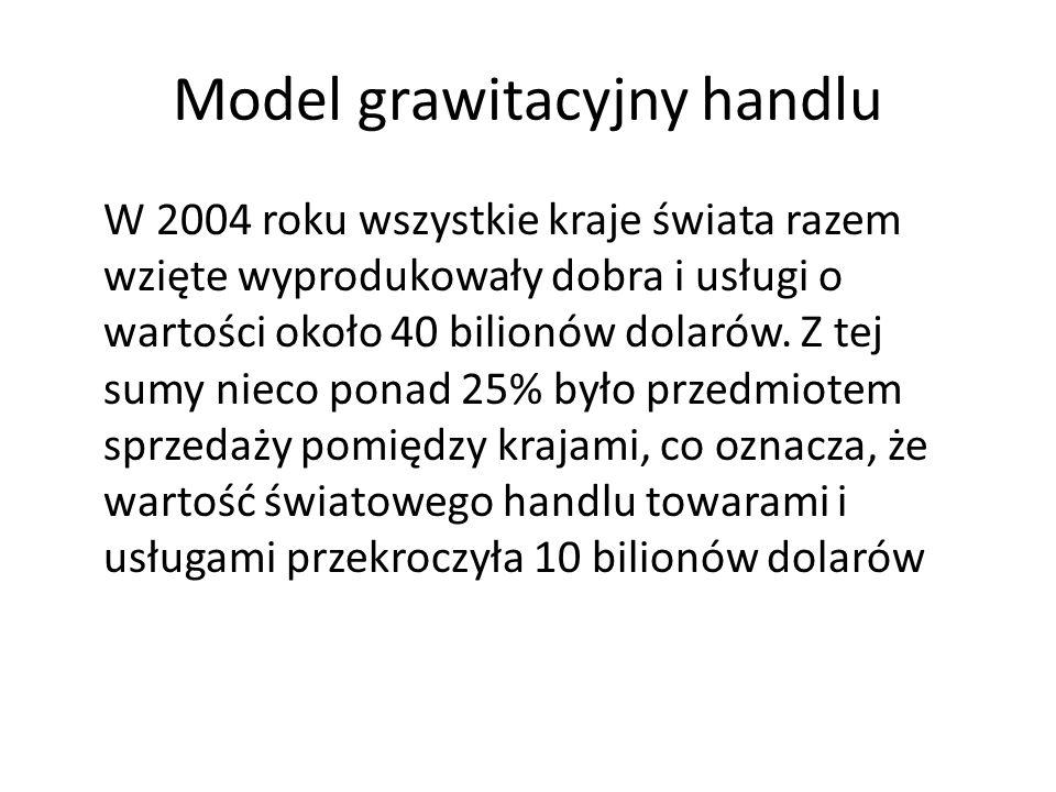 Model grawitacyjny handlu W 2004 roku wszystkie kraje świata razem wzięte wyprodukowały dobra i usługi o wartości około 40 bilionów dolarów. Z tej sum