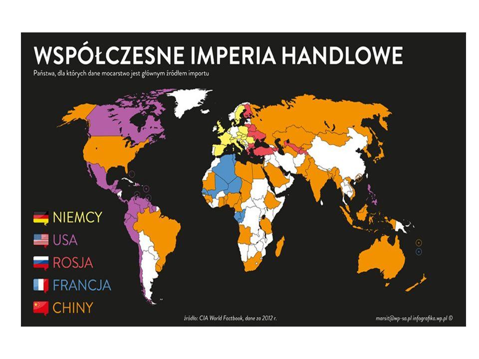 Czy i jakie są zależności pomiędzy wielkością państwa a jego wymianą z zagranicą.