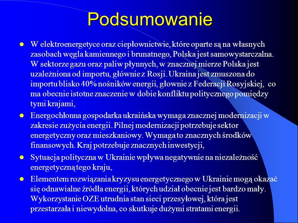 Podsumowanie W elektroenergetyce oraz ciepłownictwie, które oparte są na własnych zasobach węgla kamiennego i brunatnego, Polska jest samowystarczalna